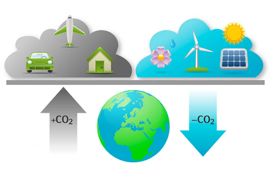 Carbon neutrality is an inescapable element of sustainability. - Be carbon neutral!